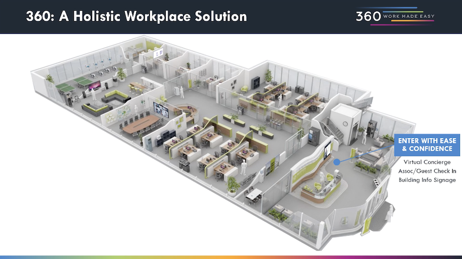 video of holistic workplace using room occupancy monitoring